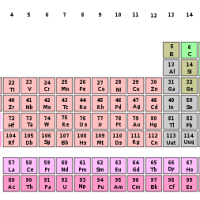 Unsur Kimia