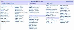 1. Ibu Kota Negara Asia