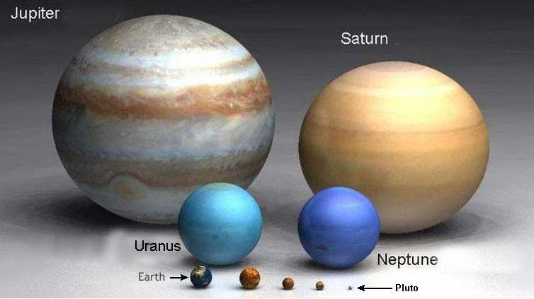 1. Solar Sytem - Planet Size